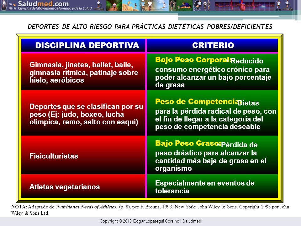 DEPORTES DE ALTO RIESGO PARA PRÁCTICAS DIETÉTICAS POBRES/DEFICIENTES