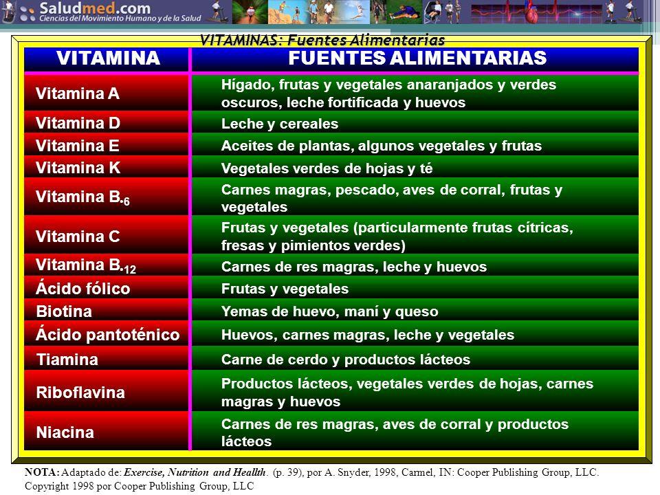 VITAMINAS: Fuentes Alimentarias
