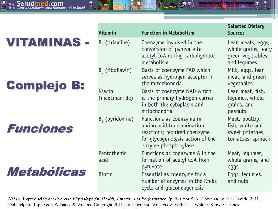 VITAMINAS - Complejo B: Funciones Metabólicas