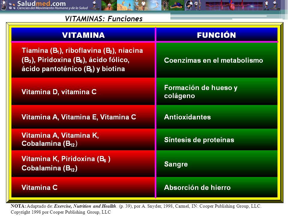 VITAMINAS: Funciones