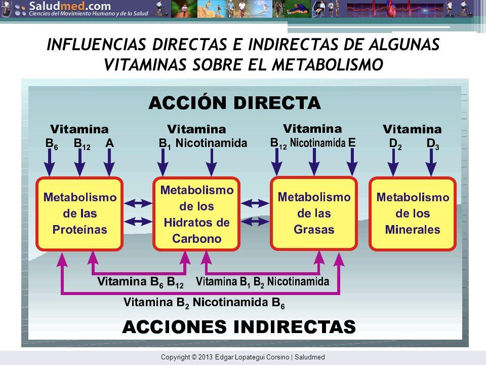 INFLUENCIAS DIRECTAS E INDIRECTAS DE ALGUNAS VITAMINAS SOBRE EL METABOLISMO