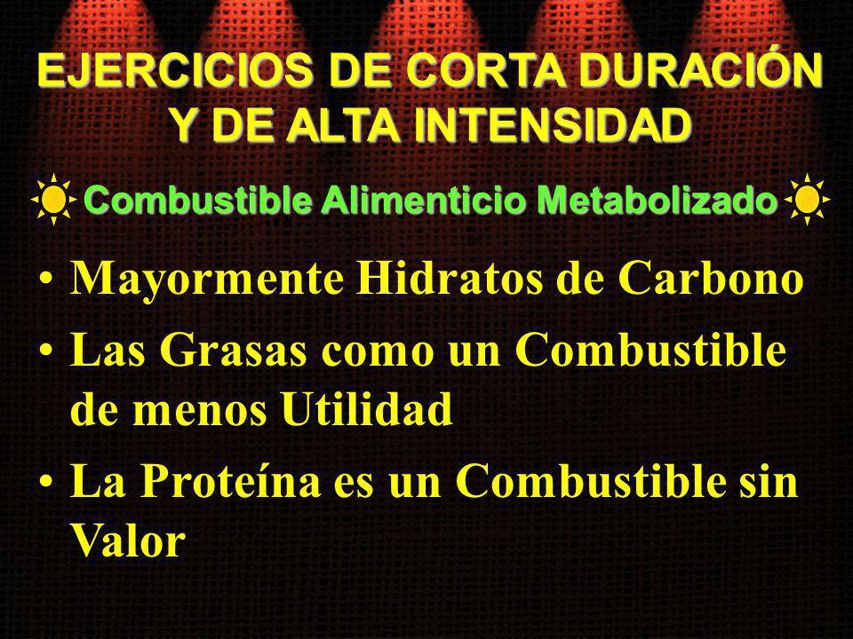 EJERCICIOS DE CORTA DURACIÓN Combustible Alimenticio Metabolizado
