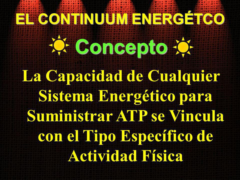 EL CONTINUUM ENERGÉTCO