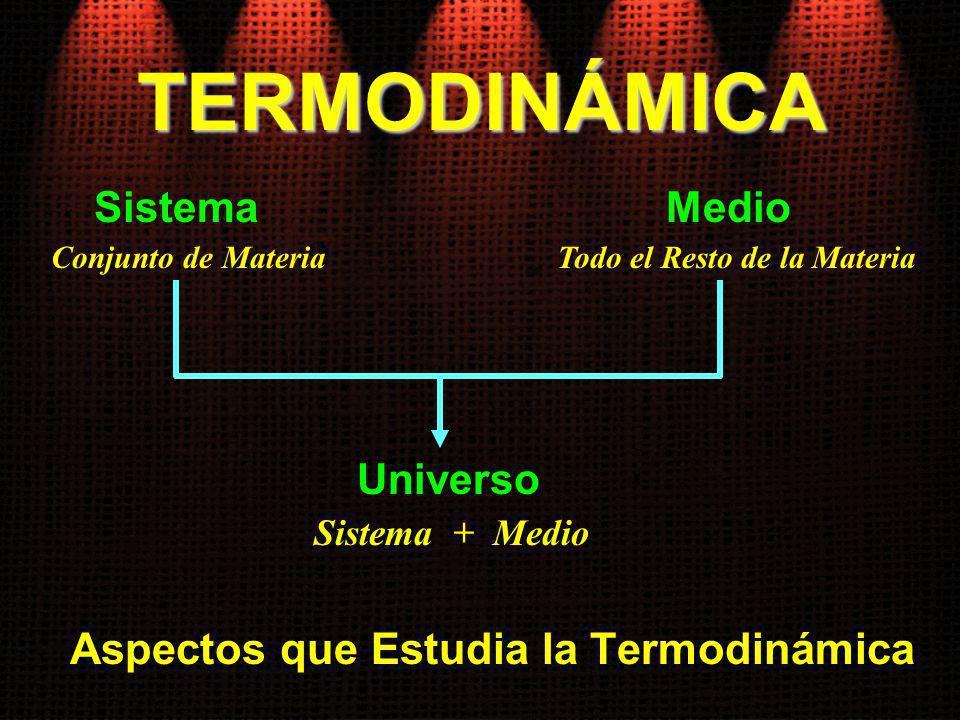 Todo el Resto de la Materia Aspectos que Estudia la Termodinámica