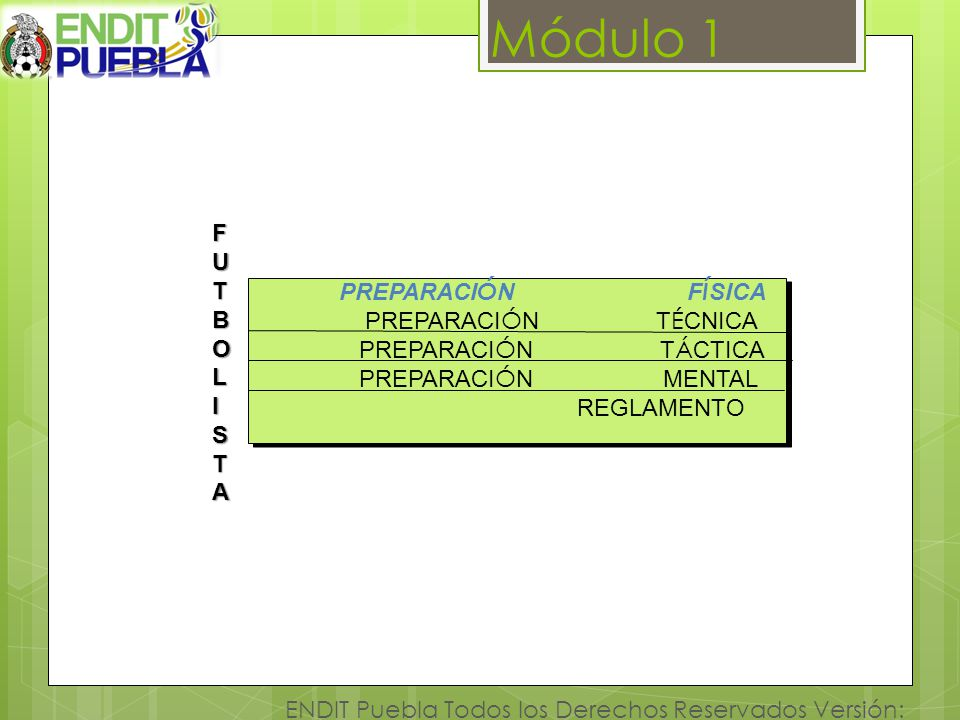 Módulo 1 FUTBOL I STA PREPARACIÓN TÉCNICA PREPARACIÓN TÁCTICA