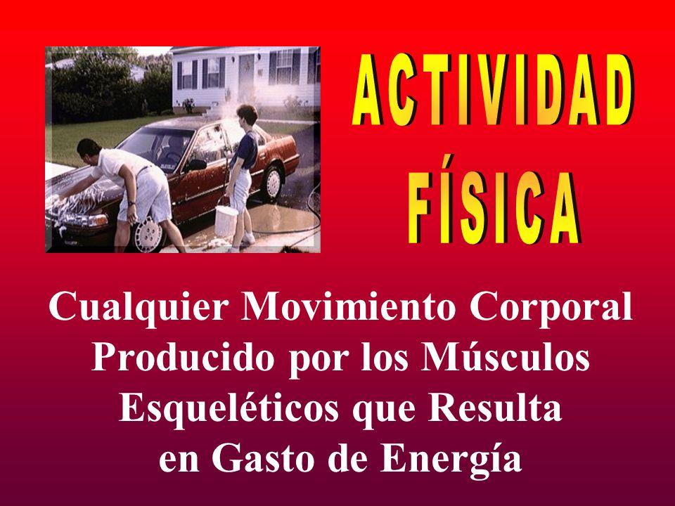 ACTIVIDAD FÍSICA Cualquier Movimiento Corporal