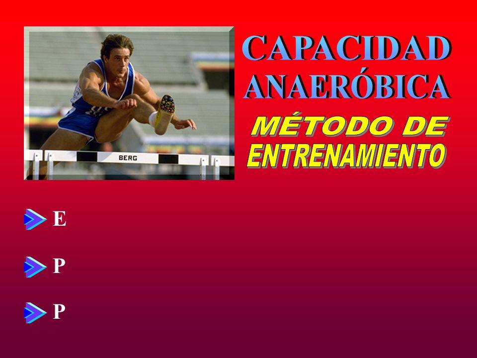 CAPACIDAD ANAERÓBICA MÉTODO DE ENTRENAMIENTO E P P