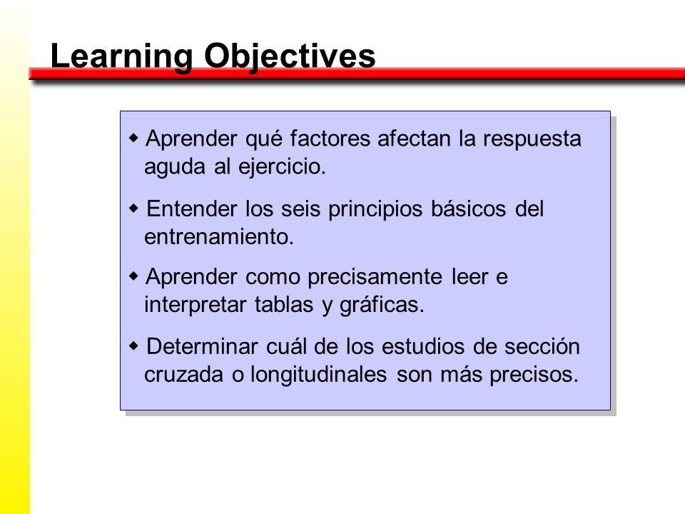 Learning Objectives w Aprender qué factores afectan la respuesta aguda al ejercicio. w Entender los seis principios básicos del entrenamiento.