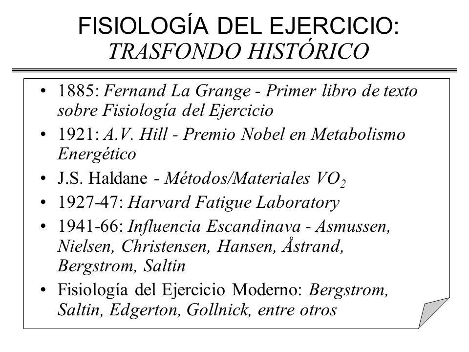 FISIOLOGÍA DEL EJERCICIO: TRASFONDO HISTÓRICO
