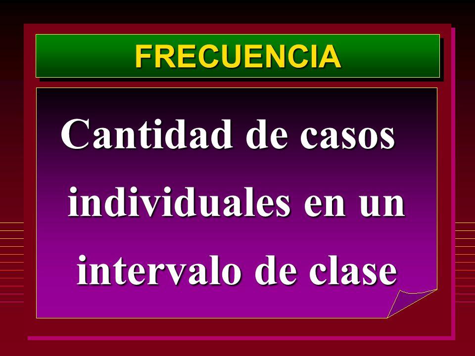Cantidad de casos individuales en un intervalo de clase