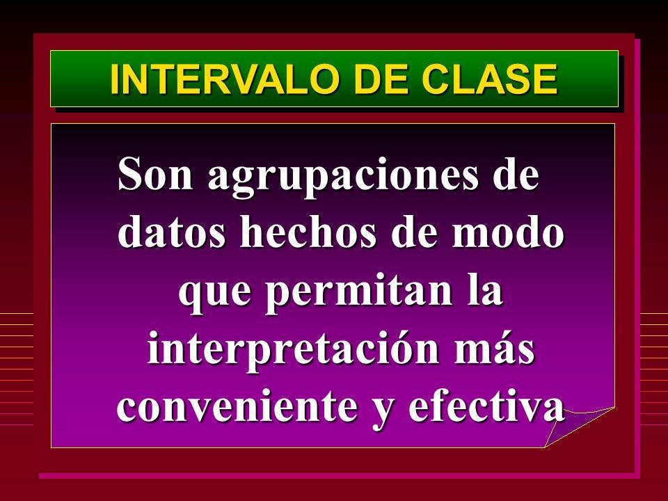 INTERVALO DE CLASE Son agrupaciones de datos hechos de modo que permitan la interpretación más conveniente y efectiva.