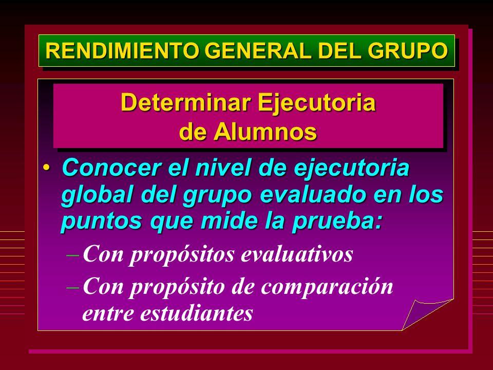 RENDIMIENTO GENERAL DEL GRUPO