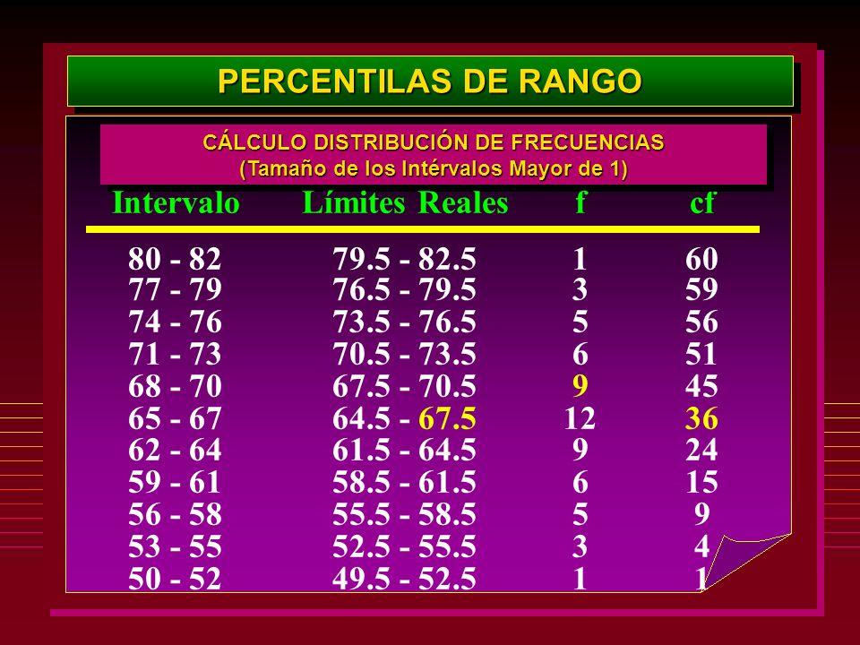 PERCENTILAS DE RANGO Intervalo 80 - 82 77 - 79 74 - 76 71 - 73 68 - 70