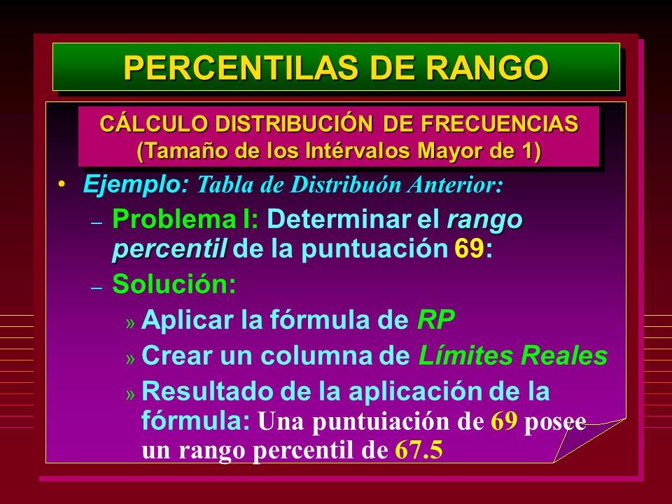 PERCENTILAS DE RANGO CÁLCULO DISTRIBUCIÓN DE FRECUENCIAS. (Tamaño de los Intérvalos Mayor de 1) Ejemplo: Tabla de Distribuón Anterior:
