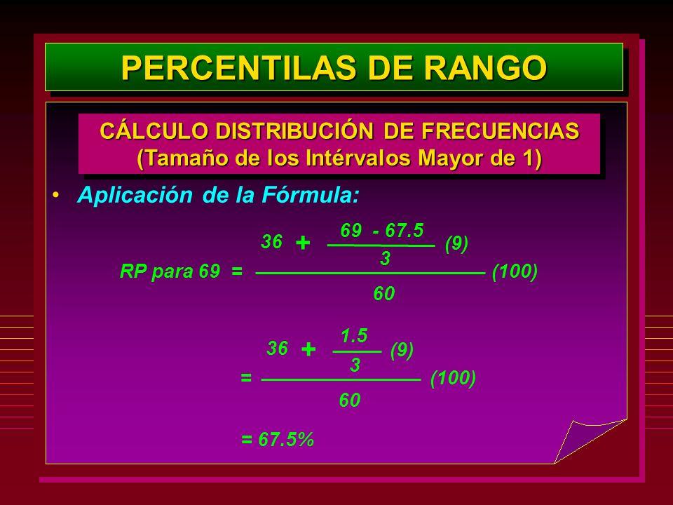 PERCENTILAS DE RANGO + + Aplicación de la Fórmula: