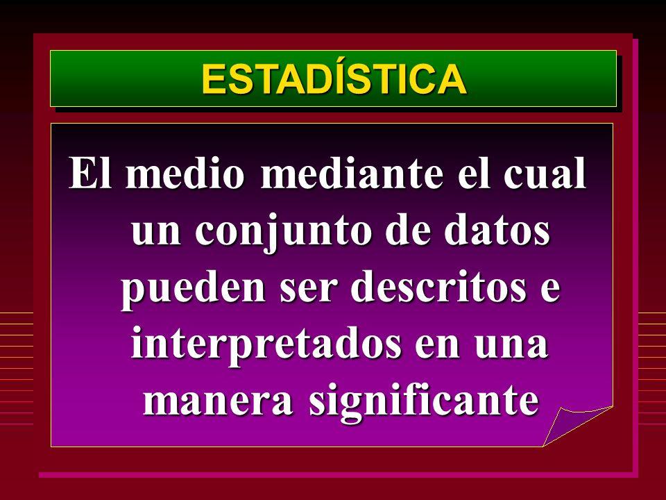 ESTADÍSTICA El medio mediante el cual un conjunto de datos pueden ser descritos e interpretados en una manera significante.