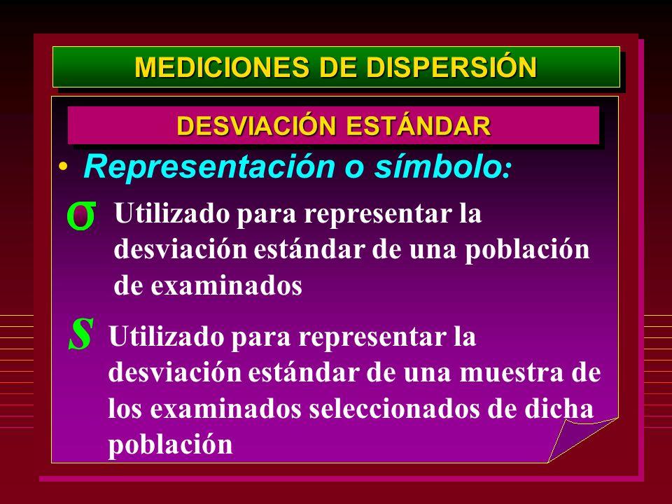 MEDICIONES DE DISPERSIÓN