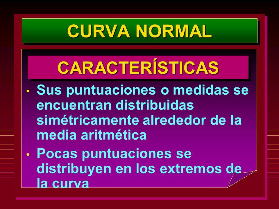 CURVA NORMAL CARACTERÍSTICAS