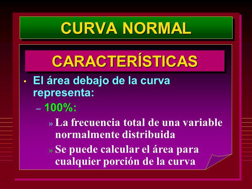 CURVA NORMAL CARACTERÍSTICAS El área debajo de la curva representa:
