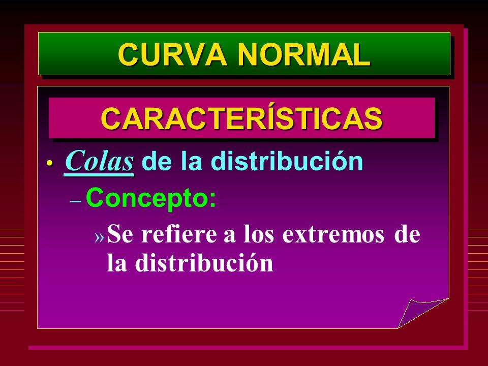 CURVA NORMAL CARACTERÍSTICAS Colas de la distribución Concepto: