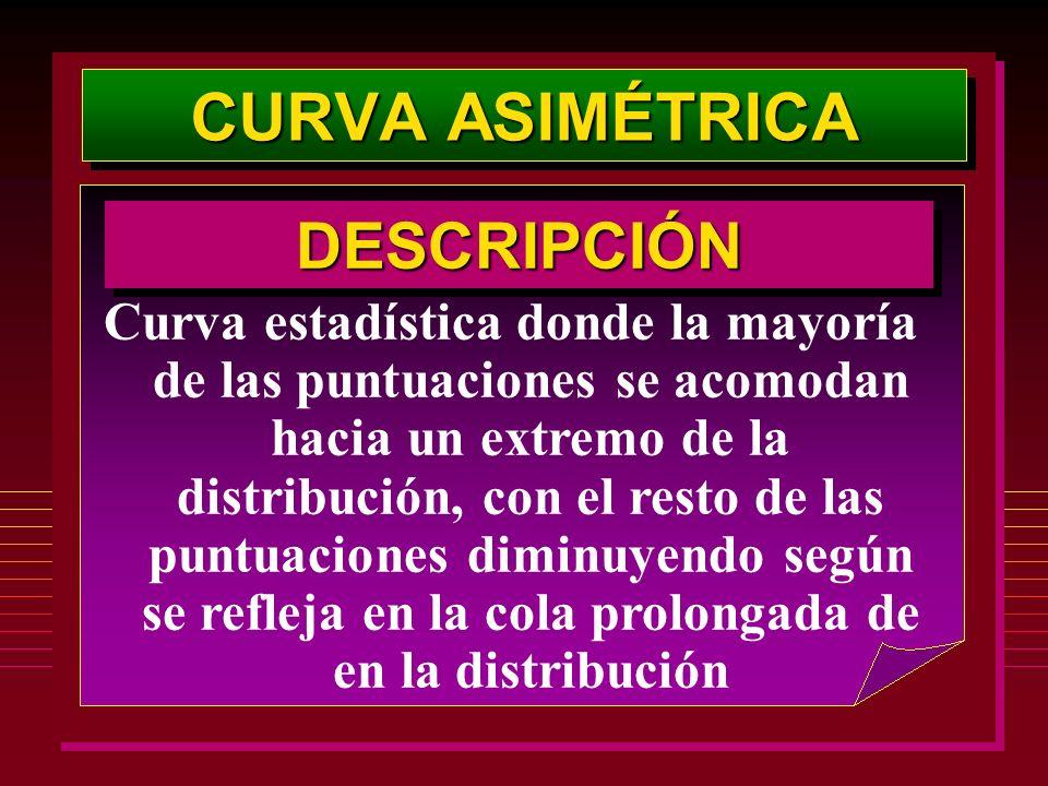 CURVA ASIMÉTRICA DESCRIPCIÓN