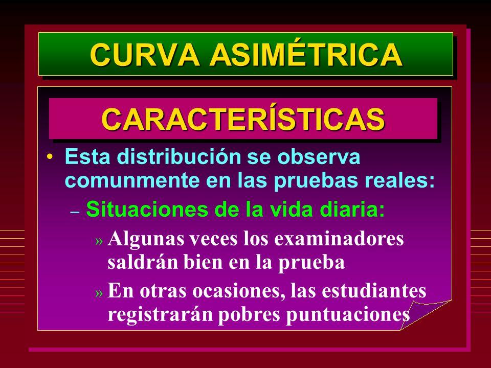 CURVA ASIMÉTRICA CARACTERÍSTICAS