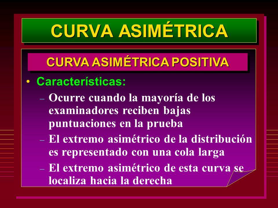 CURVA ASIMÉTRICA POSITIVA