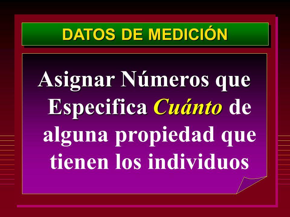 DATOS DE MEDICIÓN Asignar Números que Especifica Cuánto de alguna propiedad que tienen los individuos.