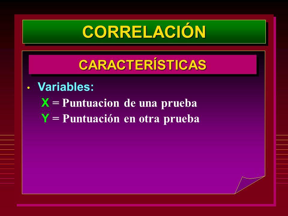 CORRELACIÓN CARACTERÍSTICAS Variables: X = Puntuacion de una prueba