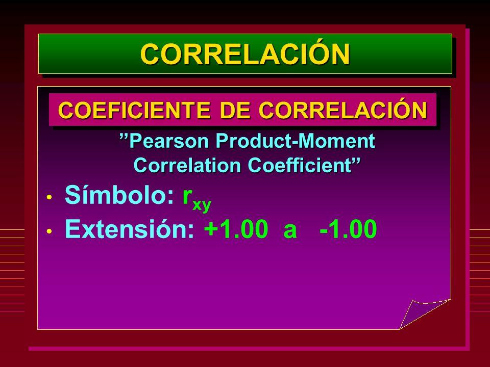 CORRELACIÓN Símbolo: rxy Extensión: +1.00 a -1.00
