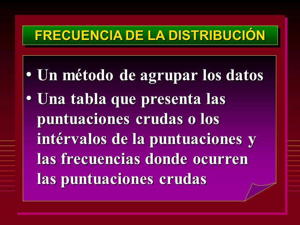 FRECUENCIA DE LA DISTRIBUCIÓN