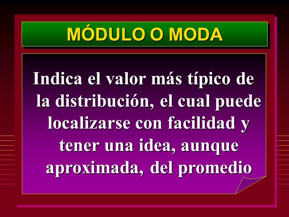 MÓDULO O MODA