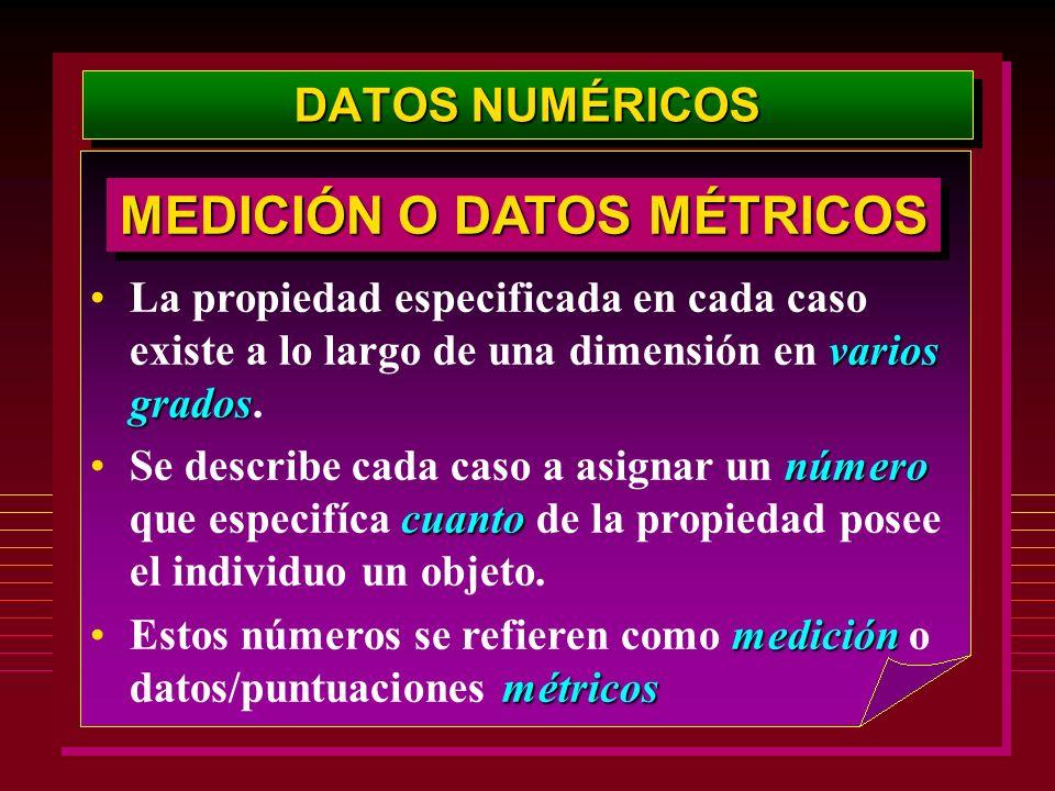 MEDICIÓN O DATOS MÉTRICOS