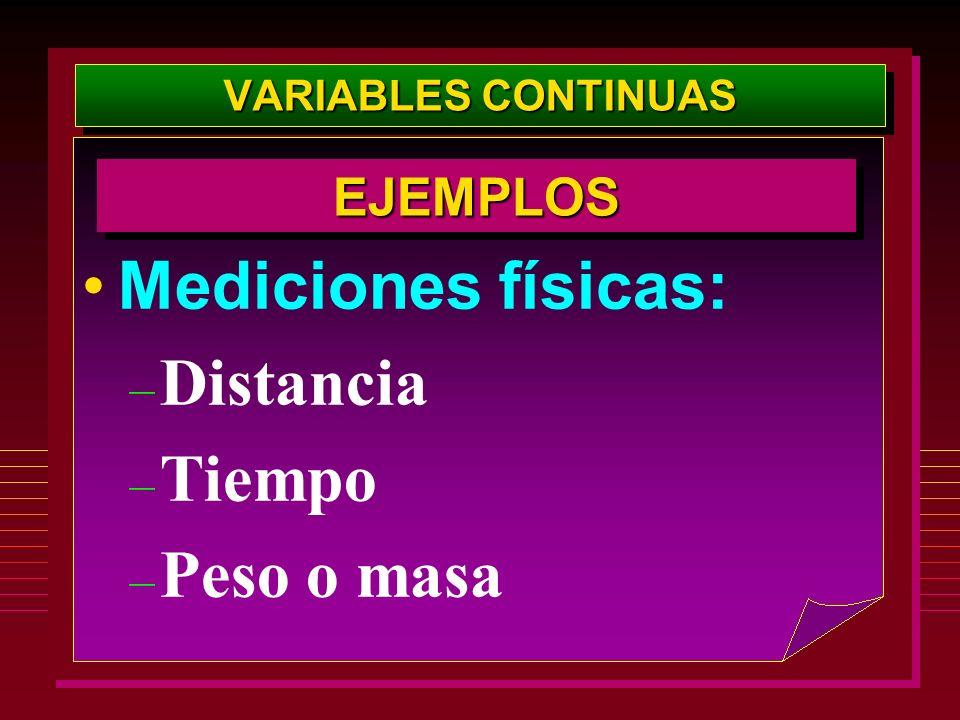 Mediciones físicas: Distancia Tiempo Peso o masa EJEMPLOS