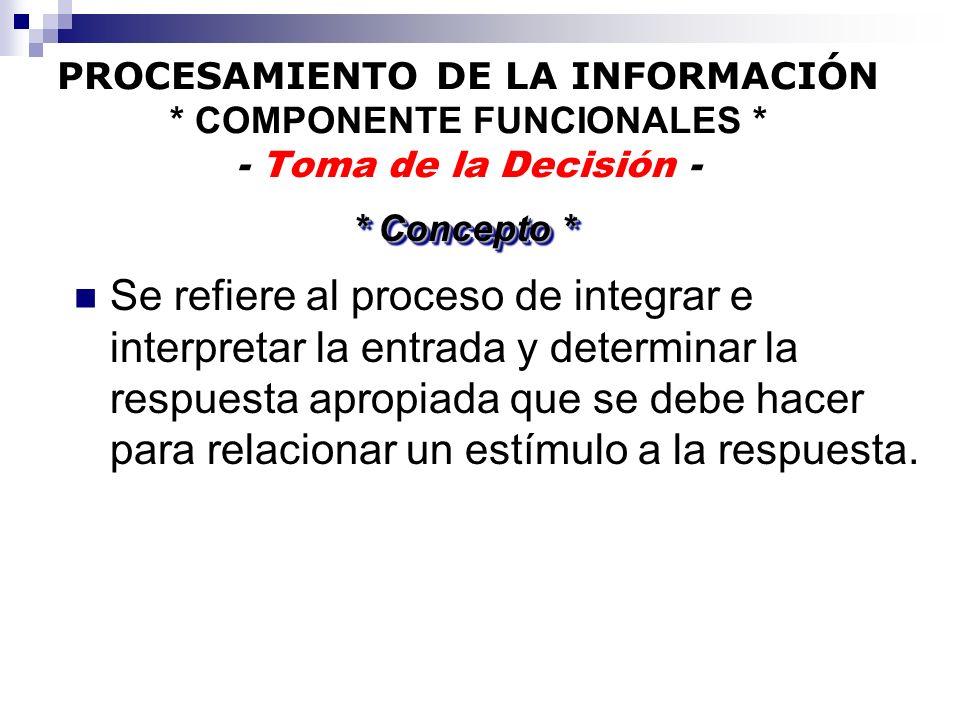 PROCESAMIENTO DE LA INFORMACIÓN. COMPONENTE FUNCIONALES