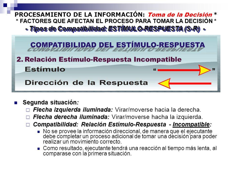 PROCESAMIENTO DE LA INFORMACIÓN: Toma de la Decisión *
