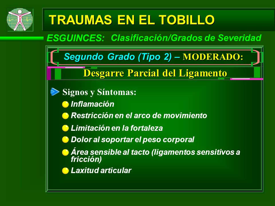 Segundo Grado (Tipo 2) – MODERADO: Desgarre Parcial del Ligamento