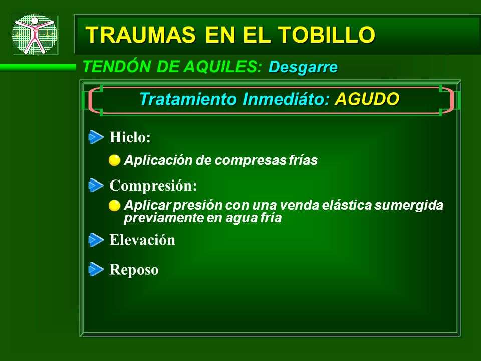 Tratamiento Inmediáto: AGUDO