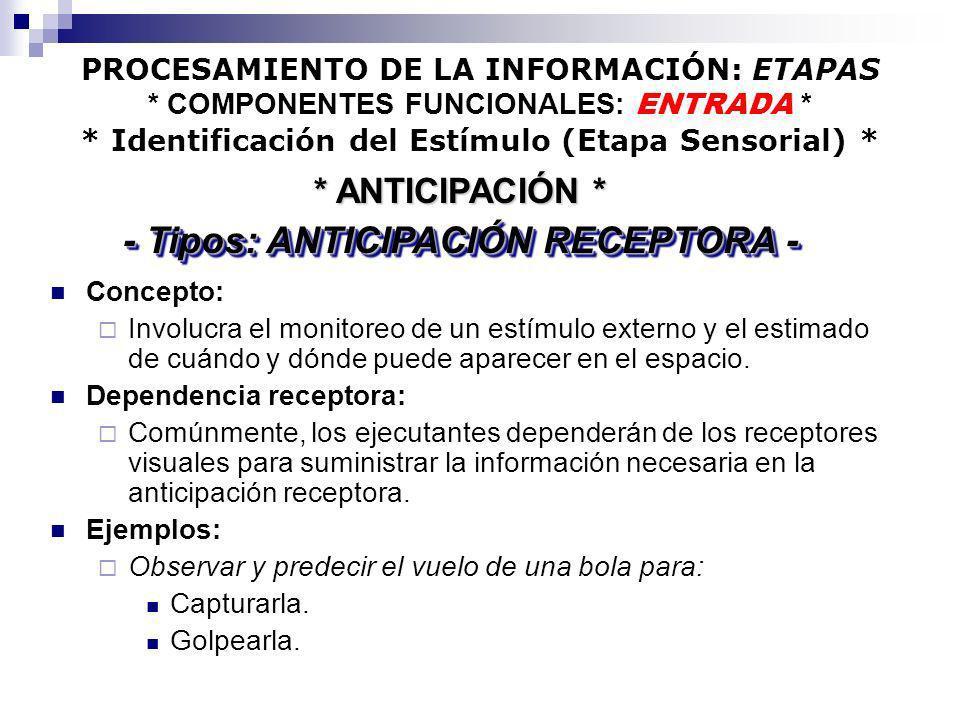 - Tipos: ANTICIPACIÓN RECEPTORA -