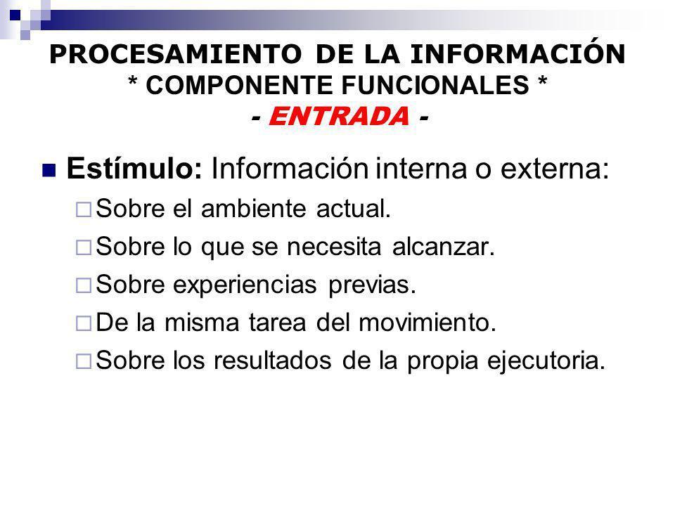 PROCESAMIENTO DE LA INFORMACIÓN * COMPONENTE FUNCIONALES * - ENTRADA -