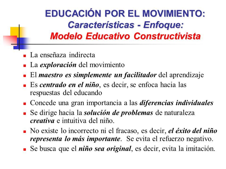 EDUCACIÓN POR EL MOVIMIENTO: Características - Enfoque: Modelo Educativo Constructivista