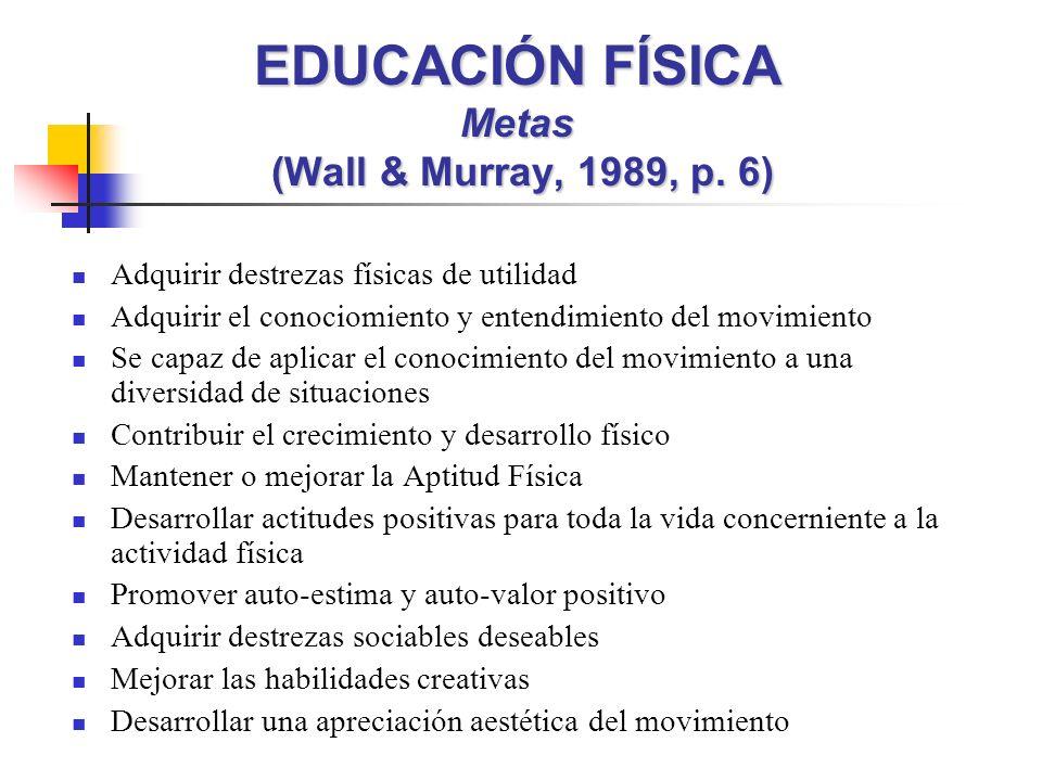 EDUCACIÓN FÍSICA Metas (Wall & Murray, 1989, p. 6)