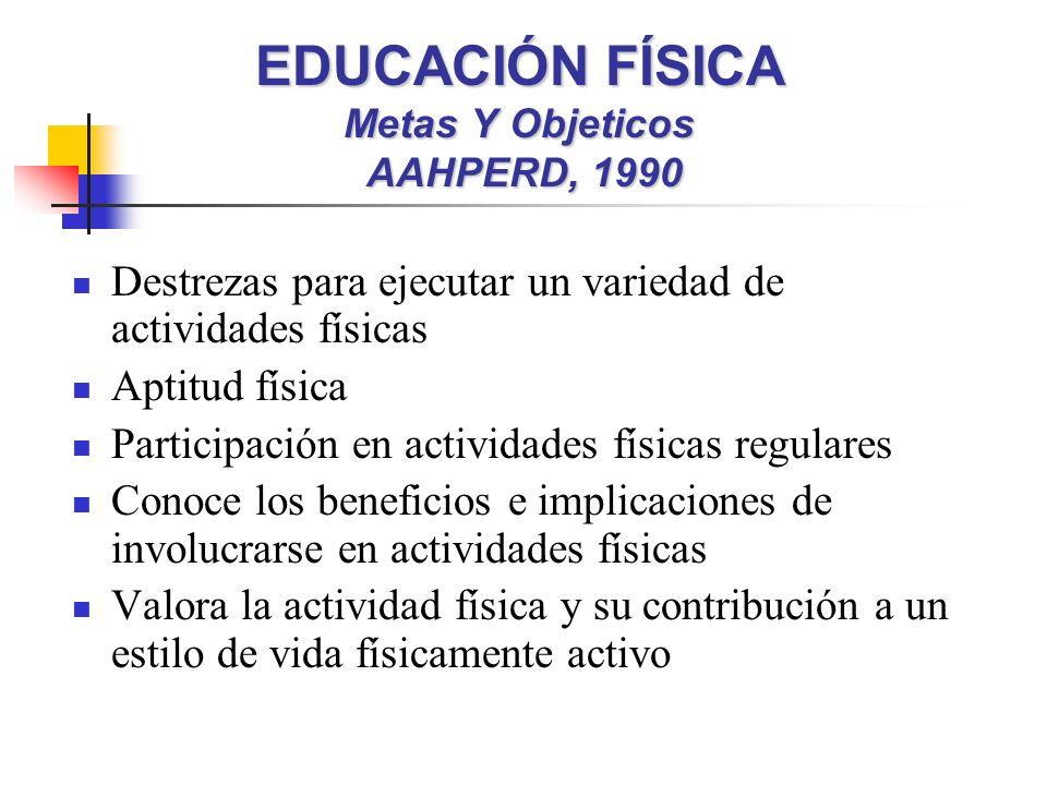 EDUCACIÓN FÍSICA Metas Y Objeticos AAHPERD, 1990