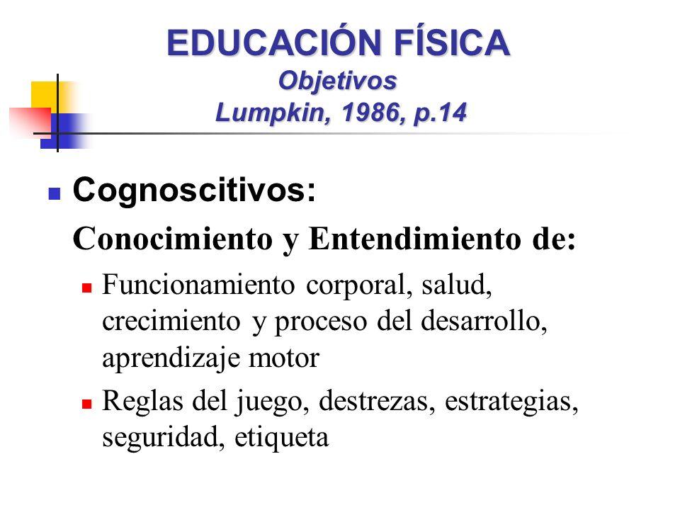 EDUCACIÓN FÍSICA Objetivos Lumpkin, 1986, p.14