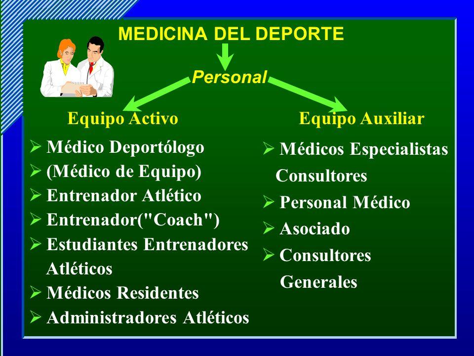 Estudiantes Entrenadores Atléticos Médicos Residentes