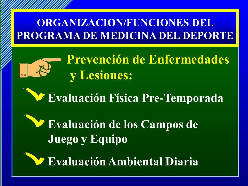 ORGANIZACION/FUNCIONES DEL PROGRAMA DE MEDICINA DEL DEPORTE