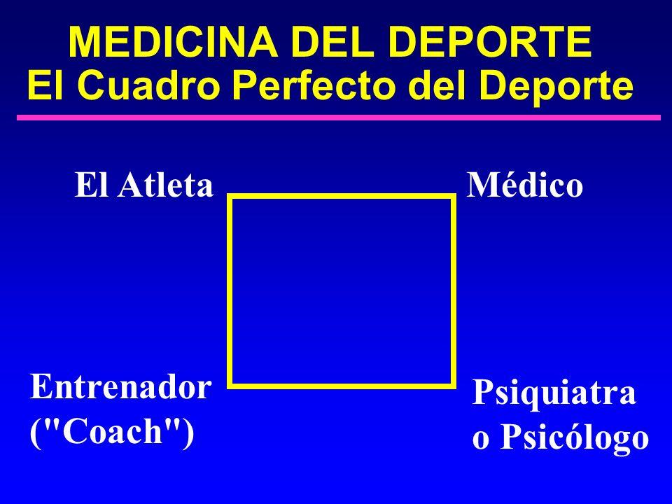 El Cuadro Perfecto del Deporte