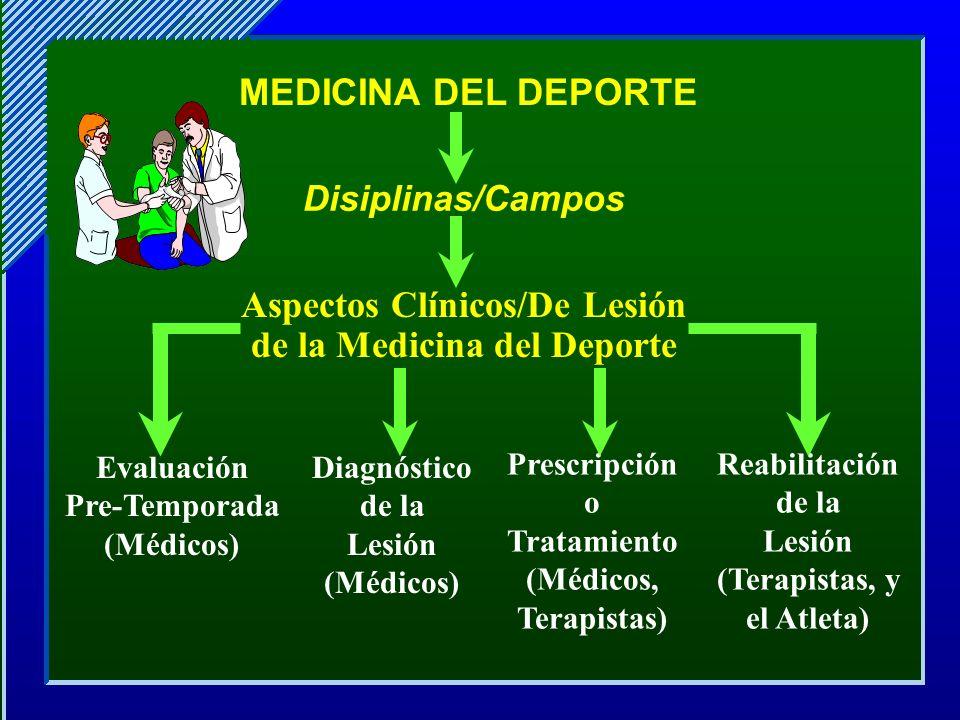 Aspectos Clínicos/De Lesión de la Medicina del Deporte