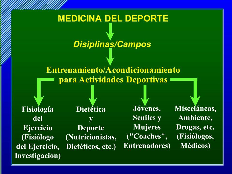 Entrenamiento/Acondicionamientopara Actividades Deportivas