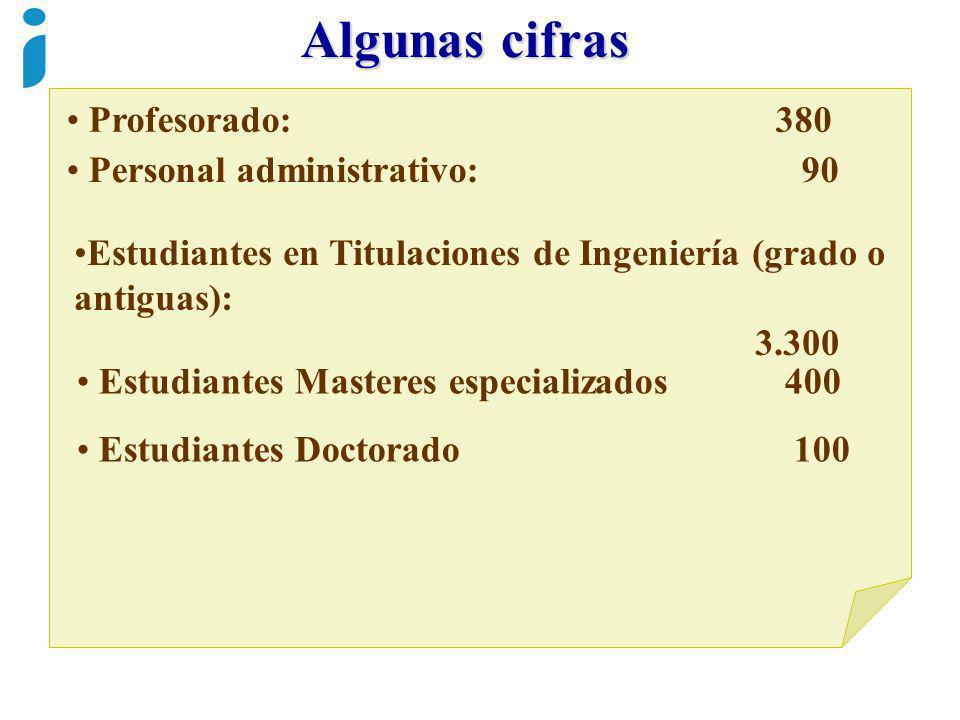 Algunas cifras Profesorado: 380 Personal administrativo: 90